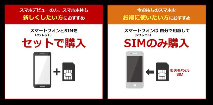 楽天モバイルで格安SIMのみと端末とのセット販売